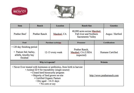 Prather Beef Information